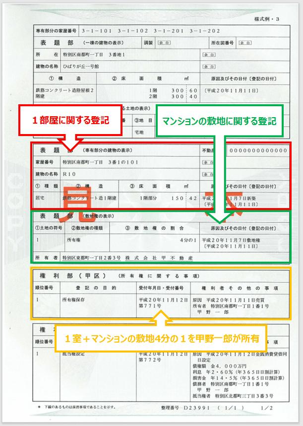 敷地権付区分建物の登記簿謄本の例