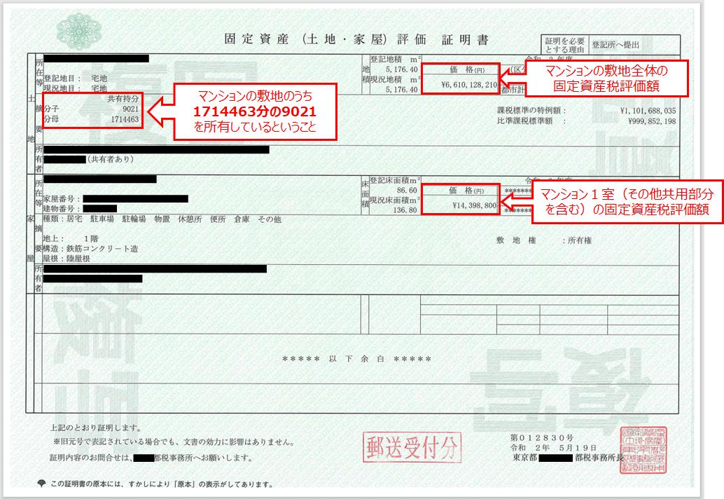 敷地権付区分建物の固定資産税評価証明書