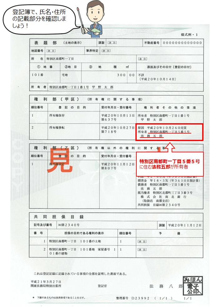 登記簿の見本