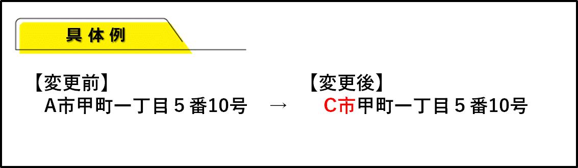 町名や地番の変更を伴わない行政区画の変更が行われた場合の具体例