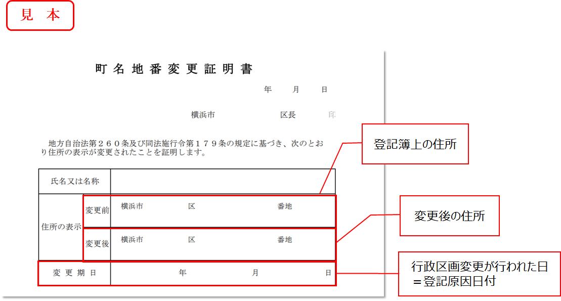 町名地番変更証明書の見本