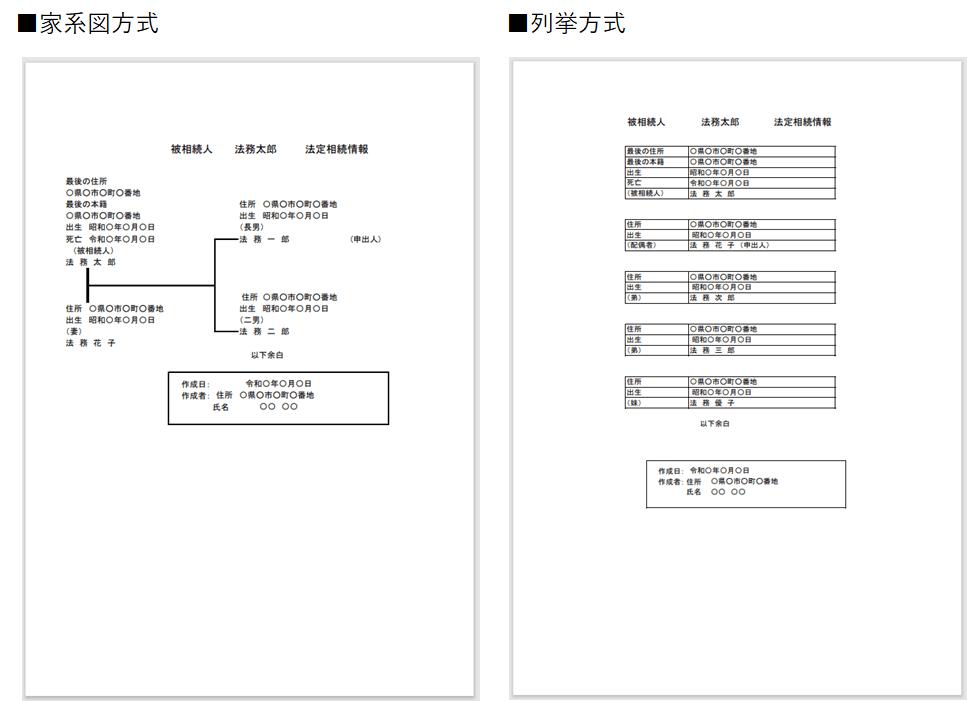法定相続情報一覧図の様式の違い